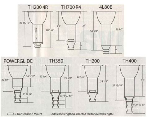 Transmission Length Diagram Chevy