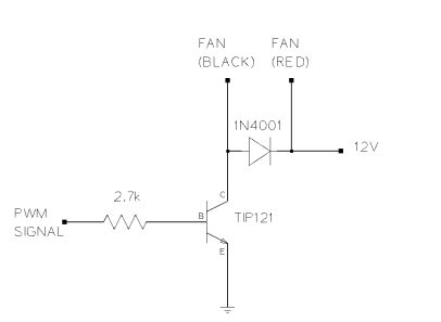 Pwm Fan Control Circuit With Arduino Stack