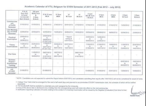 Uvm Academic Calendar 2022.U V M 2 0 2 1 A C A D E M I C C A L E N D A R Zonealarm Results