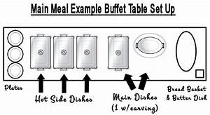 How To Set Up A Buffet Table
