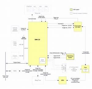 Kia Optima  Circuit Diagram  1  - Schematic Diagrams - Button Engine Start System