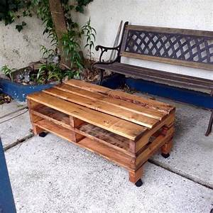 Furniture Wood Pallet Table Deswie Home Design Art