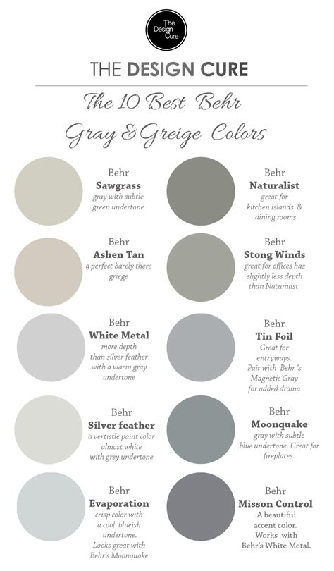 a up list of the 10 best gray and greige colors by behr