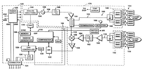 Patent Highly Integrated Single Substrate Mmw