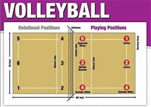 Indiaca/Volleyball - Mr. Tomas Skala