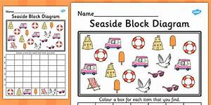 Seaside Block Diagram Activity Worksheet