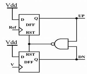 phase frequency detector in pll electrical engineering With phase detector