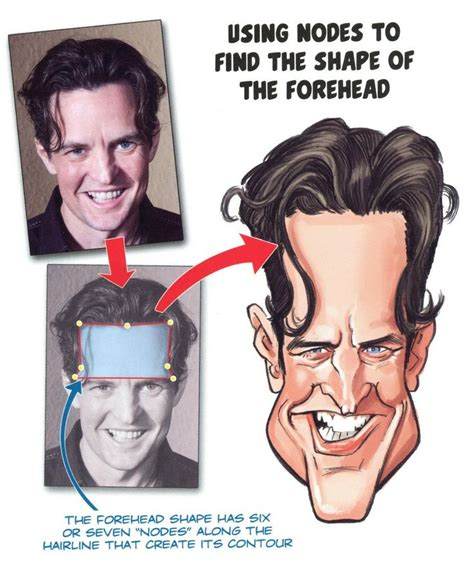 128 Best Images About Caricature Drawing Tutorials On