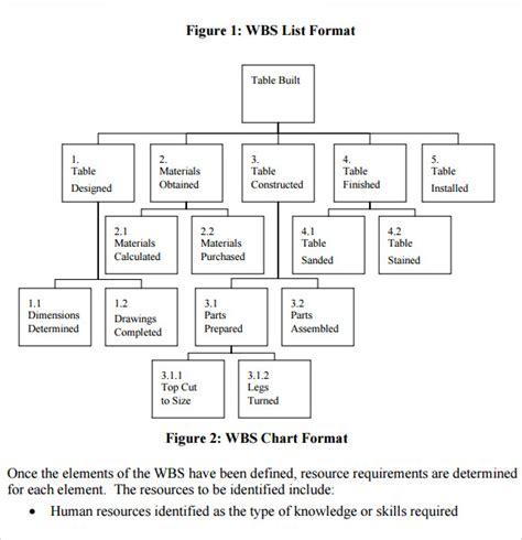 work breakdown structure template 13 work breakdown structure sles sle templates