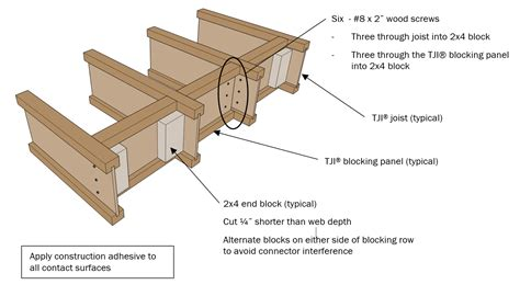 tji floor joist details kitchen island design considerations wood products