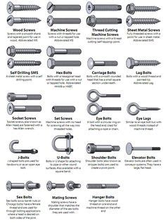 stainless steel bolts grades  markings recession