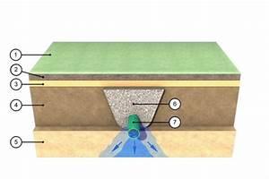 Versickerungsanlage Berechnen : wohin mit dem regenwasser s p consult gmbh b rgerinformation zur grundst cksentw sserung ~ Themetempest.com Abrechnung
