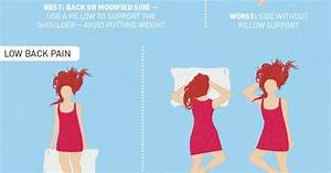 the graphic shows the best and worst sleeping positions With best sleep for lower back pain