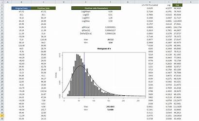Excel Distribution Chart Normal Lognormal Template Generate