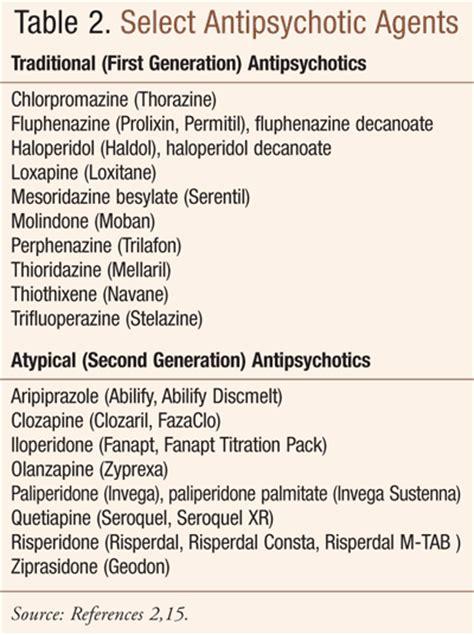 common adverse effects  antipsychotic agents   elderly