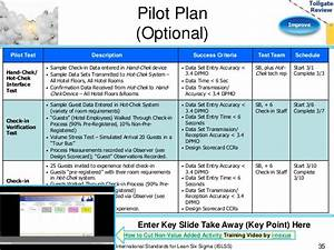 improve phase lean six sigma tollgate template With pilot project plan template