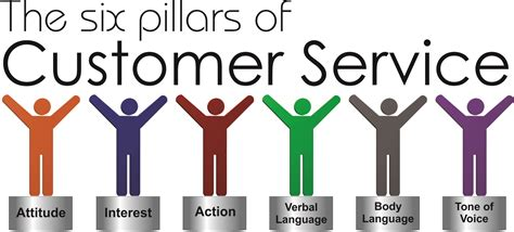 customer service guide your customer service training initiatives with these six pillars customerthink
