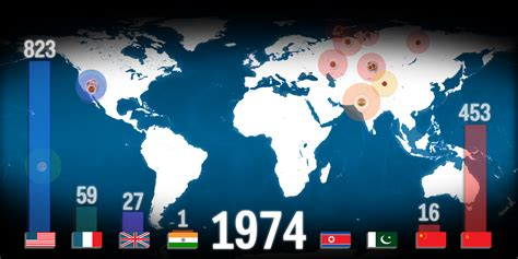 Map Of Every Nuclear Bomb Explosion In History Business