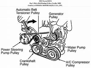 I Have A 2001 Rav 4 Toyota With A 2 0vvti Engine  I Want