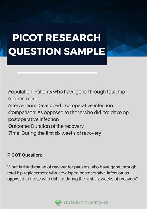 pico question ideas  clinical questions  picot format