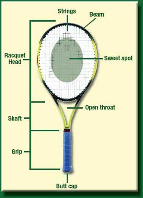 choosing   tennis racket   game activesg