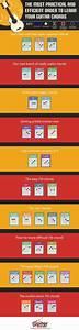 Free Mandolin Chord Chart Easy Beginner Chords