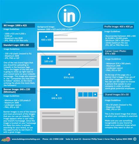 Ad Image Size Linkedin Banner Size Dimensions 2016 Bubblegum Marketing