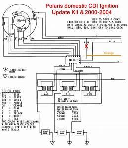 I Have A Polaris Jet Ski Model Sltx 1050 3 Cylinder  1998