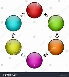 Blue  Green  Red  Yellow And Fuchsia Spheres  Diagram