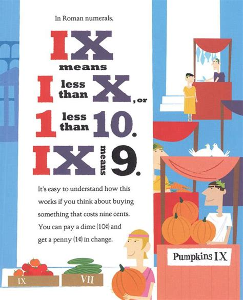 romans catalog phone number image gallery numeral numbers 1 20 literacy catalog