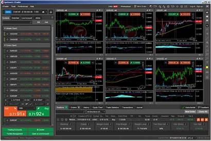 Software Charting Forex Alpari Tradingview