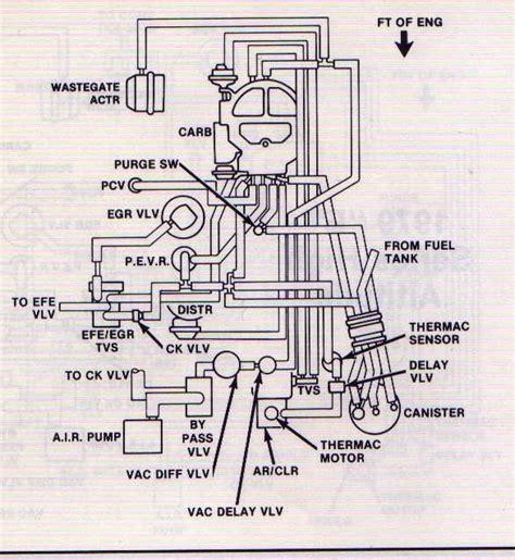 1985 Buick Lesabre Vacuum Diagram by 1979 Quot E Quot Series Federal Vacuum Diagram Turbobuicks