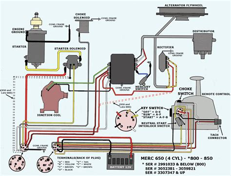 mercury outboard wiring diagram thread trouble starting