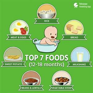 Food Chart For 3 Year Old Please Suggest Diet Chart For One Year Child