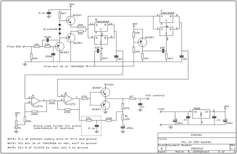 Experimental Dds Based Microcontroller