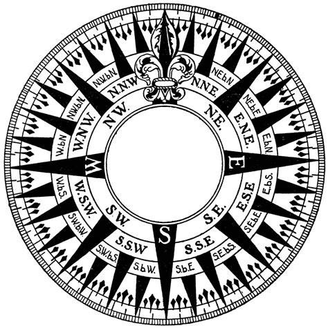 mariners compass clipart