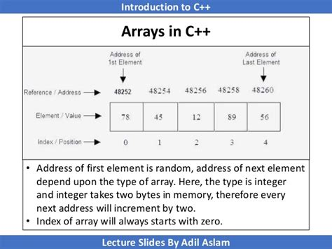 Arrays And Its Type In C