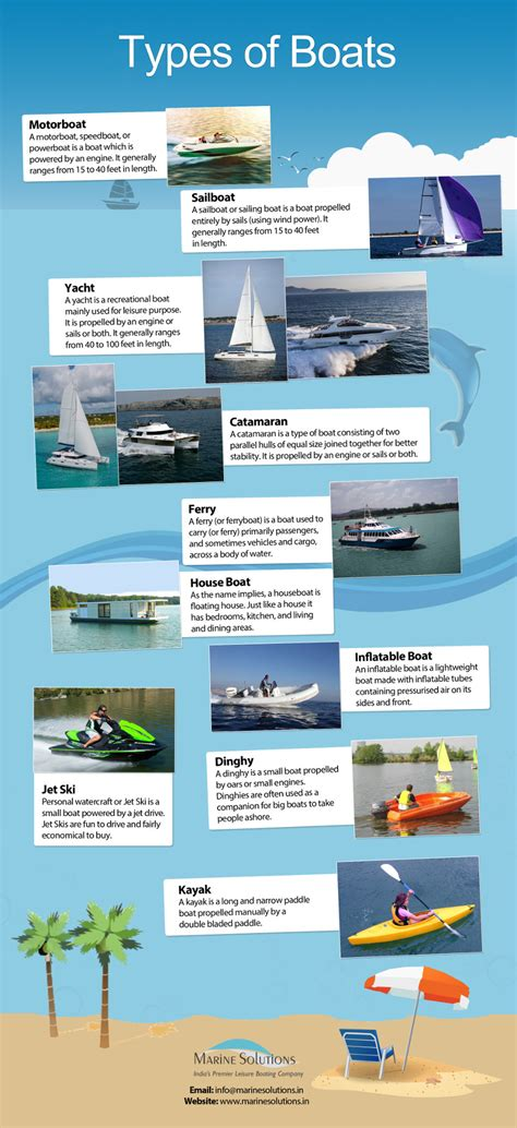 types  boats infographic marine solutions india