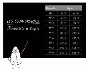 Thermostat 200 Degrés : degres thermostat 5 ~ Medecine-chirurgie-esthetiques.com Avis de Voitures