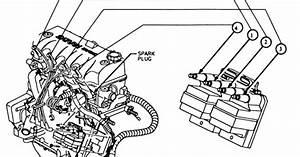 Saturn Spark Plug Firing Order