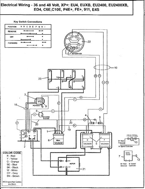 columbia par car golf cart wiring diagram   volts cartaholics golf cart forum