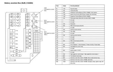 06 Nissan Pathfinder Fuse Box by 2006 Nissan Altima Fuse Box Diagram