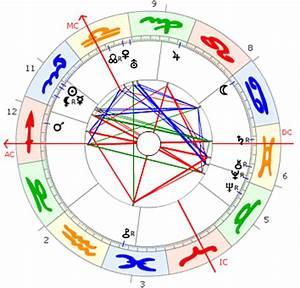 Wendepunkt Berechnen Online : horoskop kostenlos astroschmid klotzbuecher ~ Themetempest.com Abrechnung