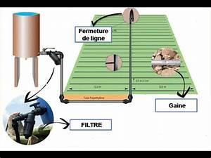 Système D Arrosage Goutte À Goutte : kit d 39 irrigation goutte goutte youtube ~ Melissatoandfro.com Idées de Décoration