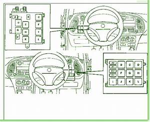 2004 Buick Rainier Fuse Box Diagram 1998 Buick Park Avenue Fuse Box Diagram Wiring Diagram