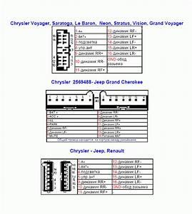 Rj45 To Db15 Pinouts    Chevrolet Delco Radio Model 16213825 Wiring Pinouts