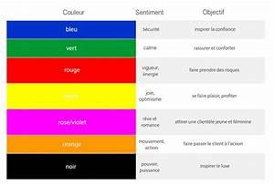 Beautiful liste des couleurs chaudes photos amazing for Good couleur froides et chaudes 10 les couleurs manuel de linfluence du consommateur