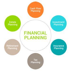 Why Do I Need A Financial Plan?  Colorado Financial