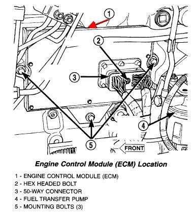 99 Dodge Ram 1500 5 2 Ecu Wiring Diagram by How Do I Fix Code P0606 Code For A 2001 Dodge 3500 5 9 Diesel