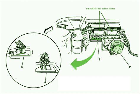 Pontiac Bonneville Fuse Box Diagram Circuit Wiring